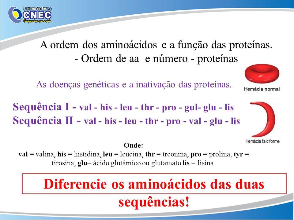 Diferencie os aminoácidos das duas sequências!