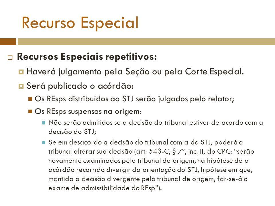 Recurso Especial Recursos Especiais repetitivos: