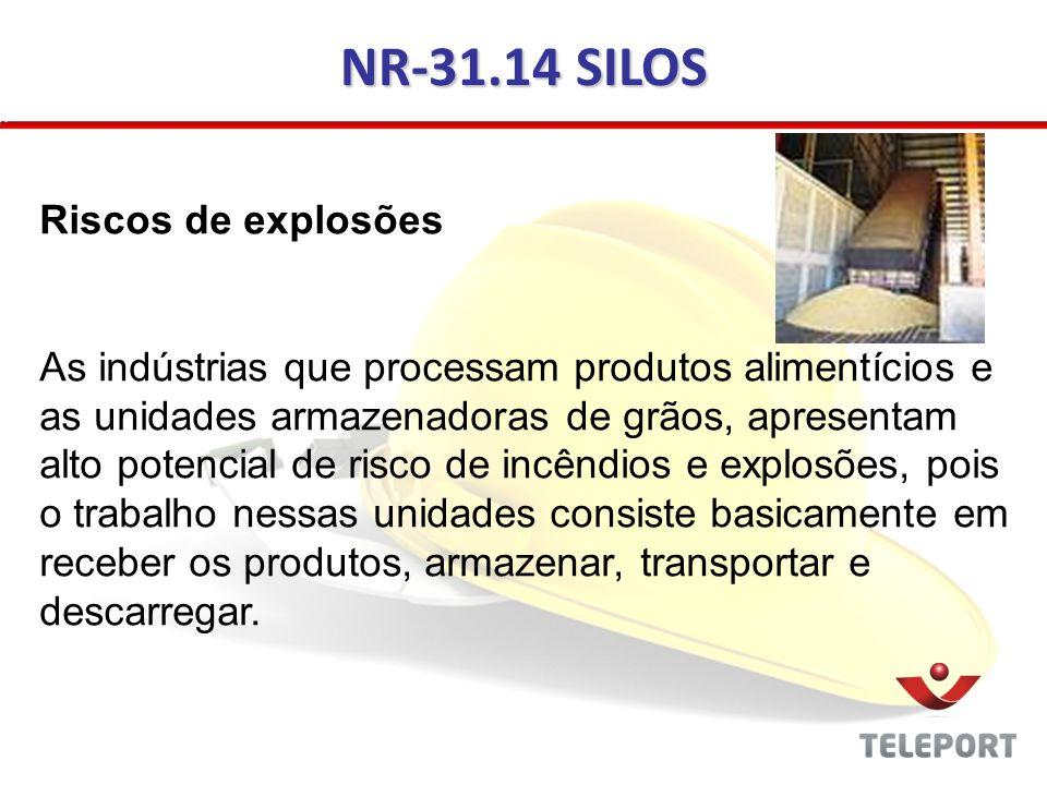 NR-31.14 SILOS Riscos de explosões