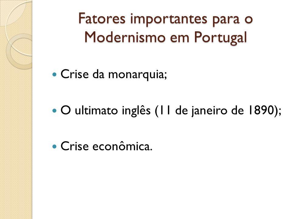 Fatores importantes para o Modernismo em Portugal