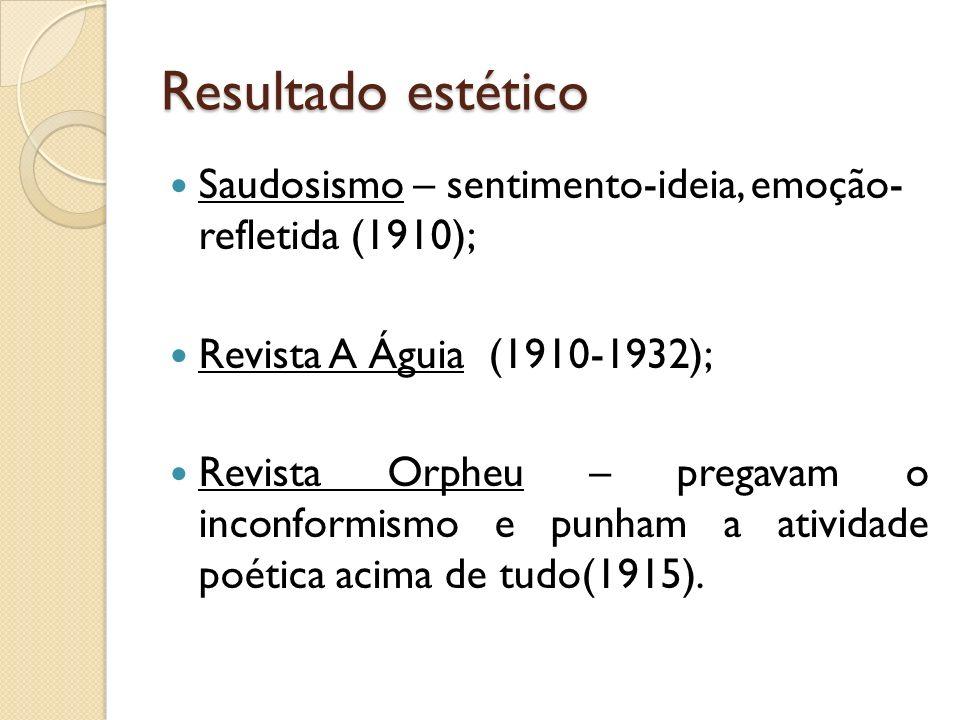 Resultado estético Saudosismo – sentimento-ideia, emoção- refletida (1910); Revista A Águia (1910-1932);