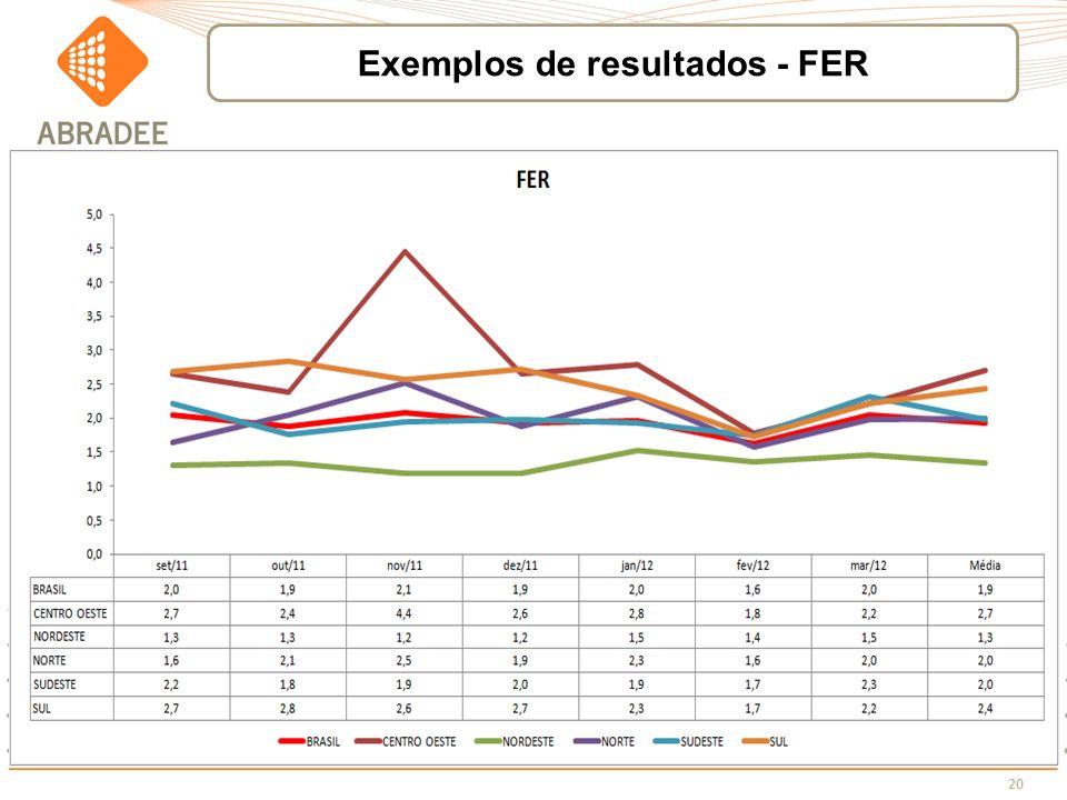 Exemplos de resultados - FER