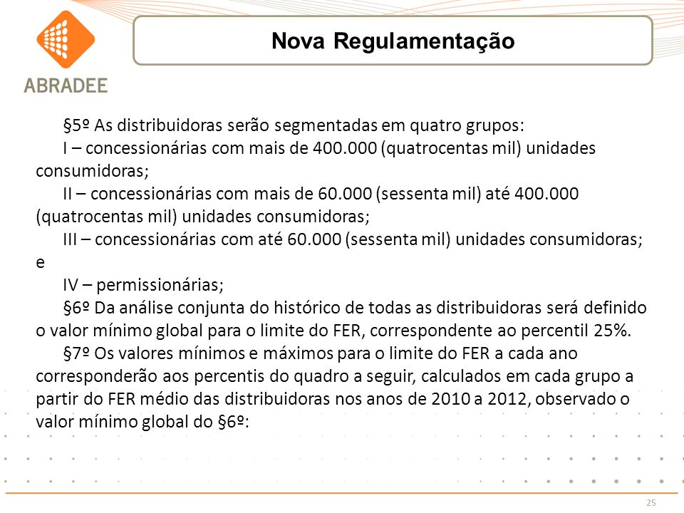 Nova Regulamentação §5º As distribuidoras serão segmentadas em quatro grupos: