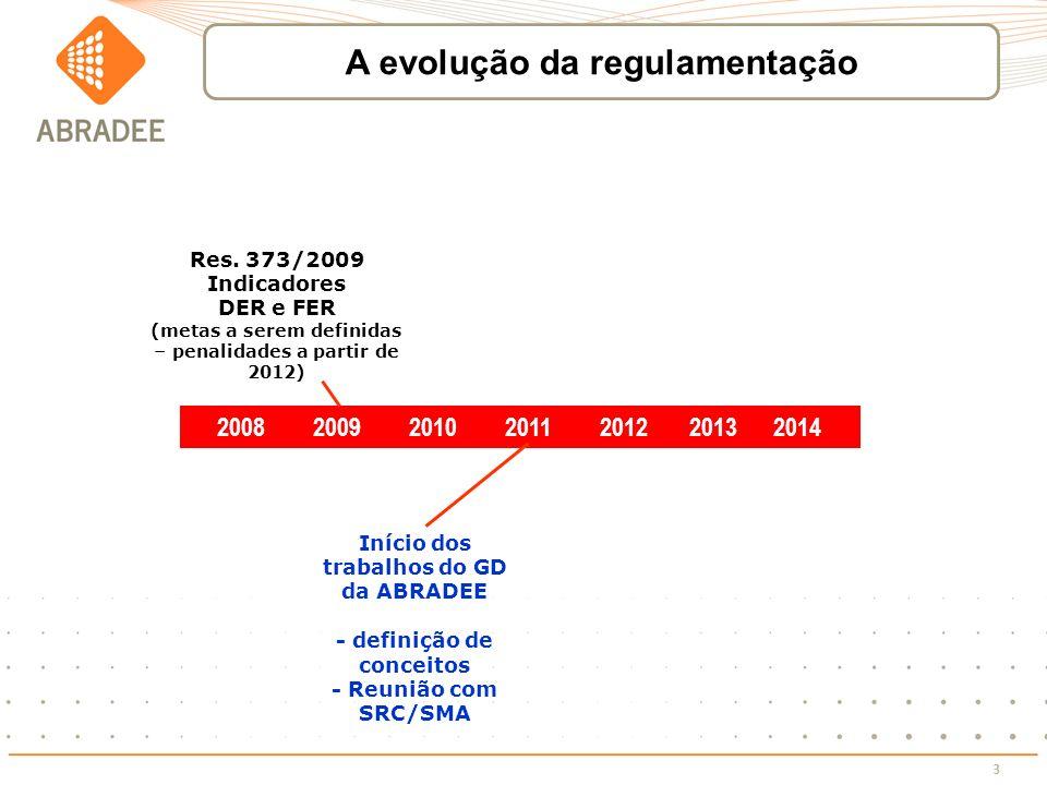 A evolução da regulamentação