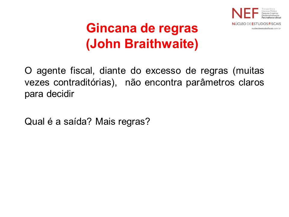 Gincana de regras (John Braithwaite)