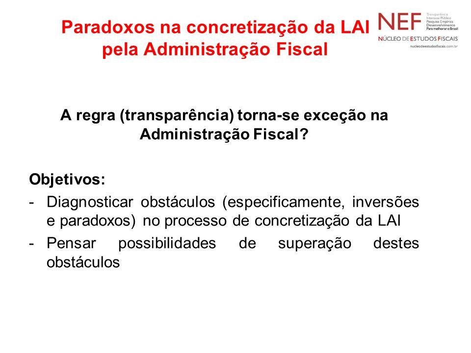 Paradoxos na concretização da LAI pela Administração Fiscal