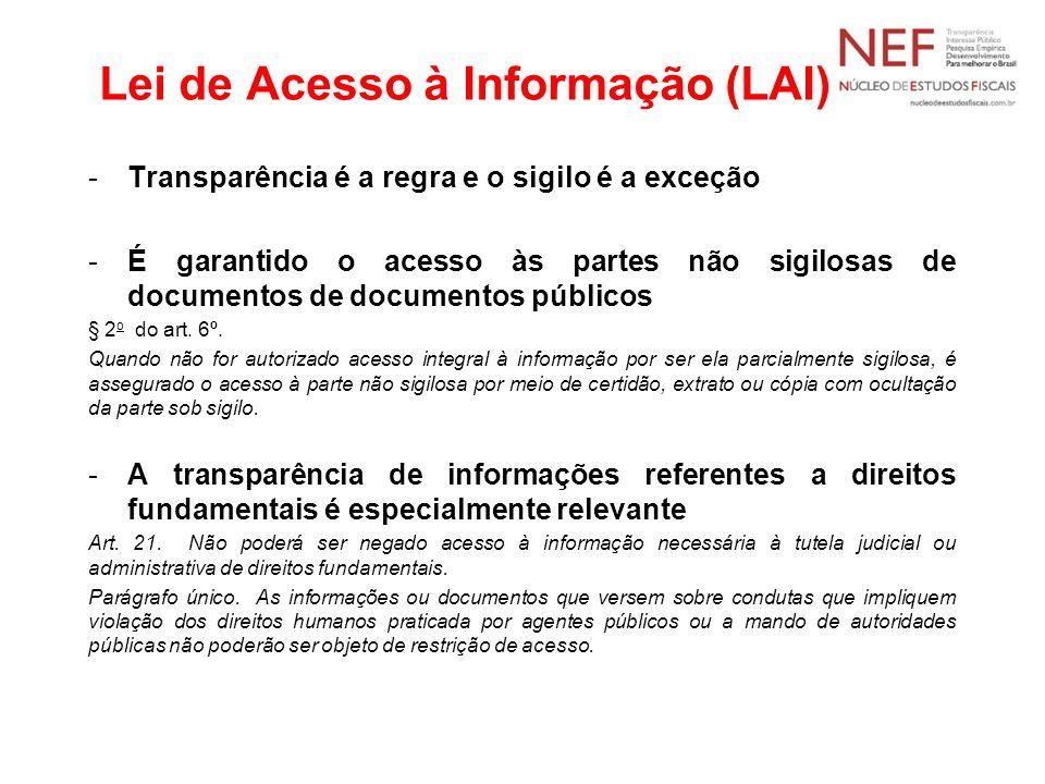 Lei de Acesso à Informação (LAI)