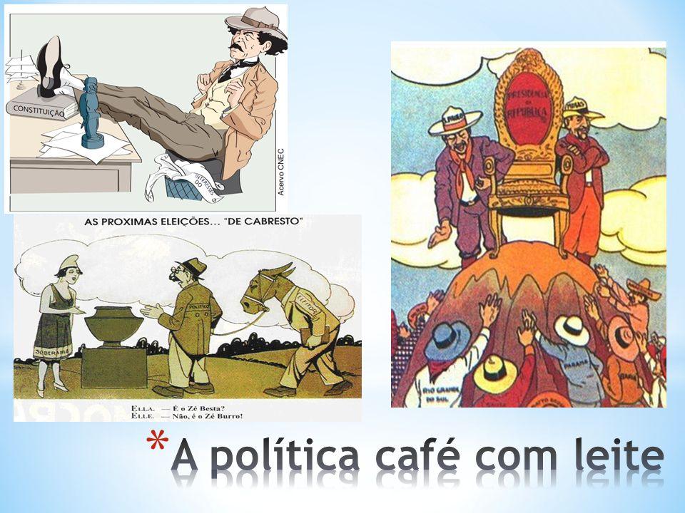 A política café com leite