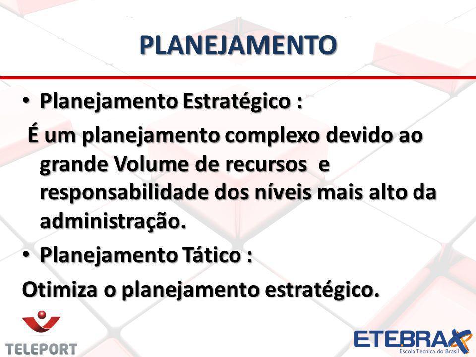 PLANEJAMENTO Planejamento Estratégico :