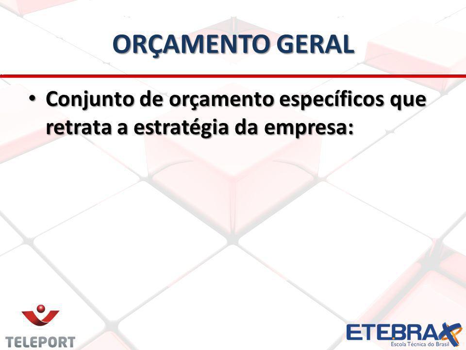 ORÇAMENTO GERAL Conjunto de orçamento específicos que retrata a estratégia da empresa: