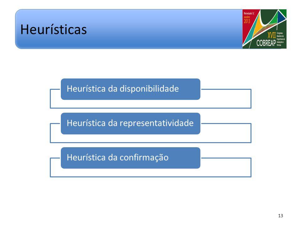 Heurísticas Heurística da disponibilidade