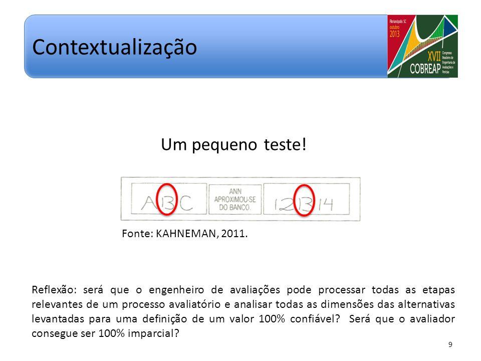 Contextualização Um pequeno teste! Fonte: KAHNEMAN, 2011.