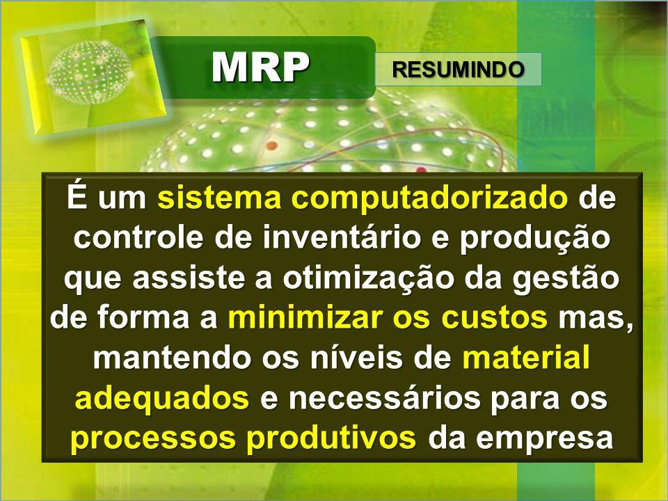 MRP RESUMINDO.