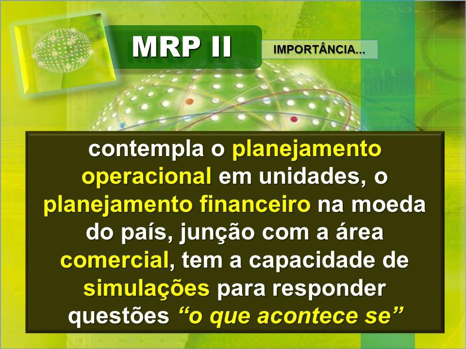 MRP II IMPORTÂNCIA...