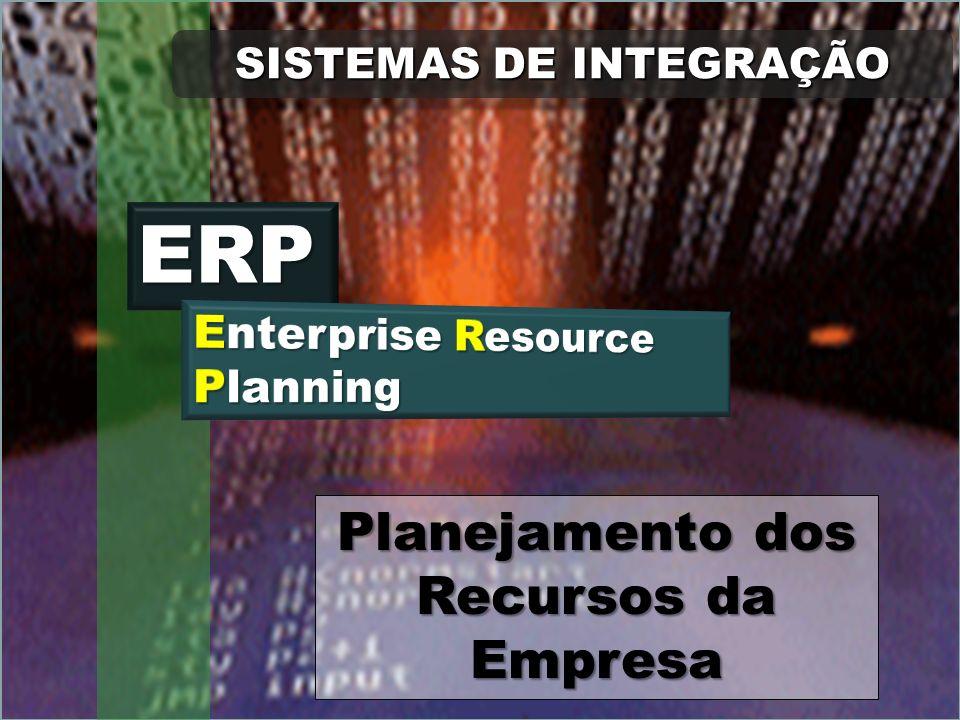 SISTEMAS DE INTEGRAÇÃO Planejamento dos Recursos da Empresa