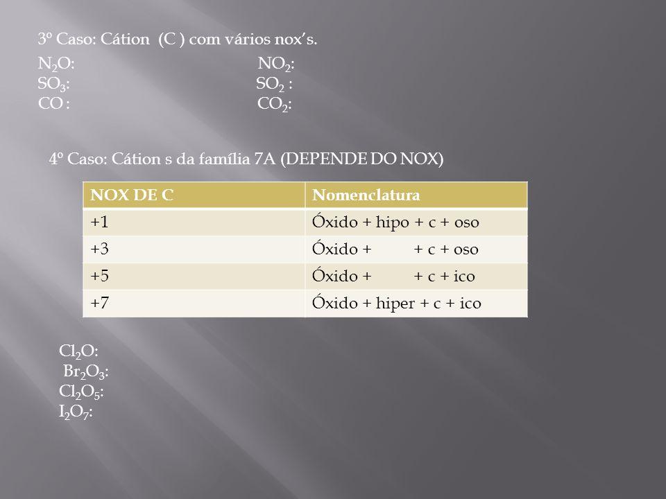 3º Caso: Cátion (C ) com vários nox's.