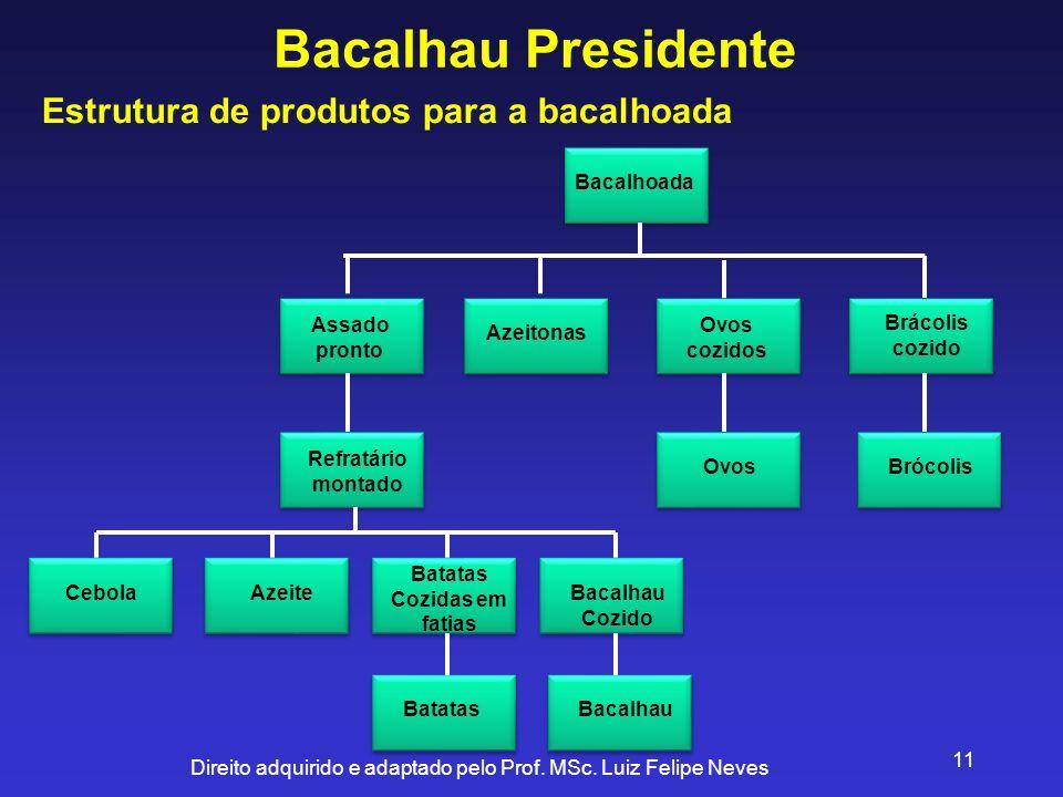 Bacalhau Presidente Estrutura de produtos para a bacalhoada Bacalhoada