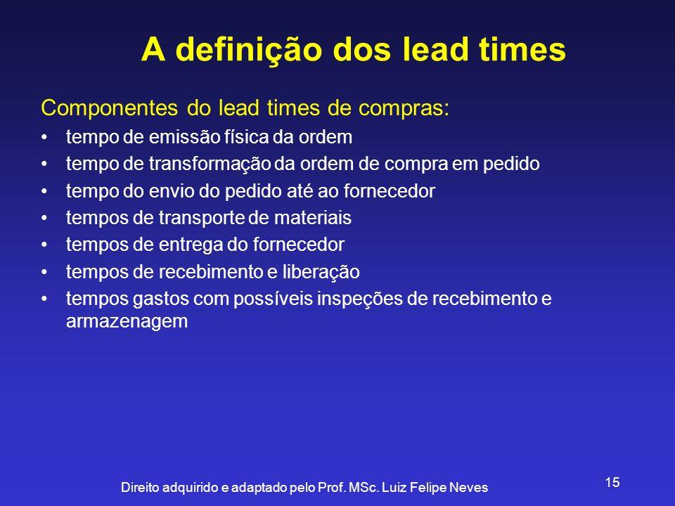 A definição dos lead times