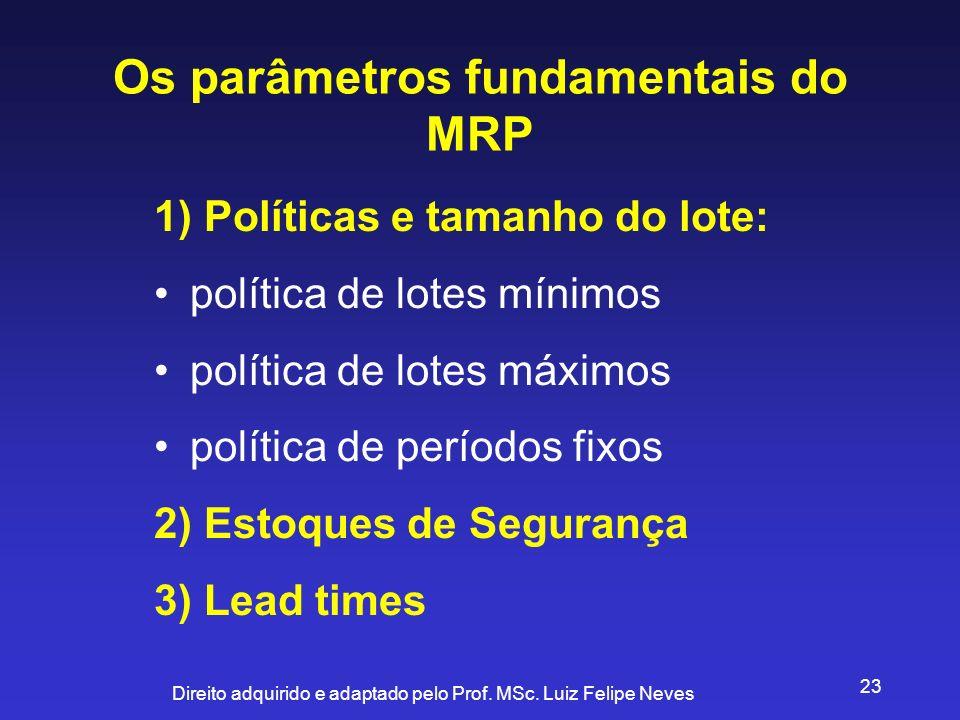 Os parâmetros fundamentais do MRP