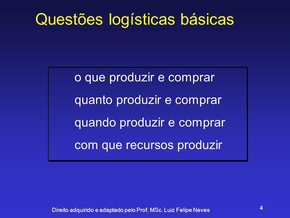 Questões logísticas básicas