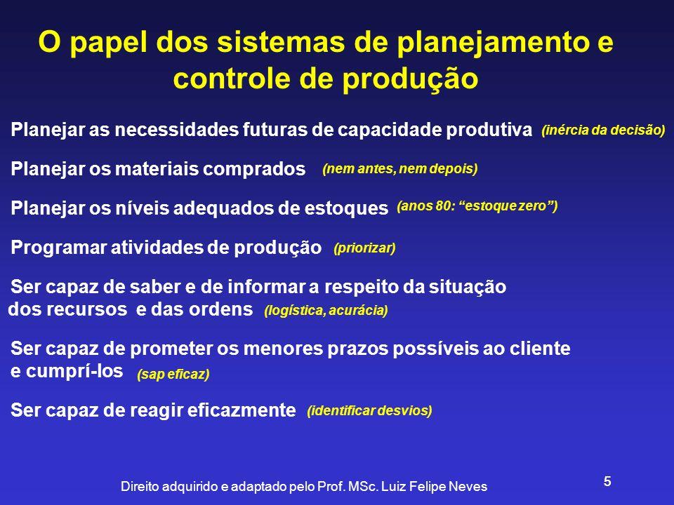O papel dos sistemas de planejamento e controle de produção