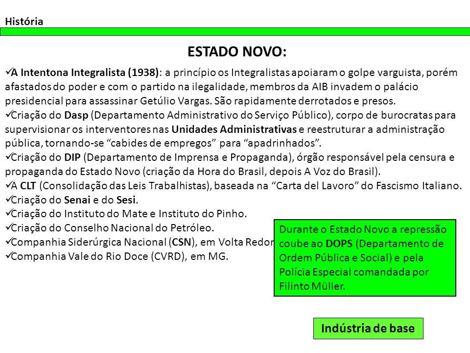 ESTADO NOVO: Indústria de base História
