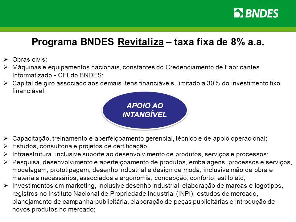 Programa BNDES Revitaliza – taxa fixa de 8% a.a.