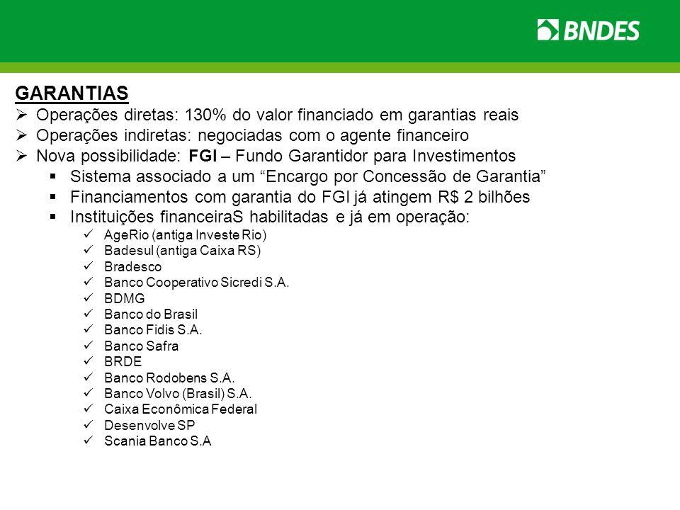 GARANTIAS Operações diretas: 130% do valor financiado em garantias reais. Operações indiretas: negociadas com o agente financeiro.