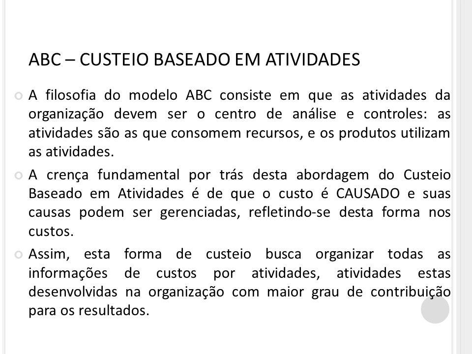 ABC – CUSTEIO BASEADO EM ATIVIDADES
