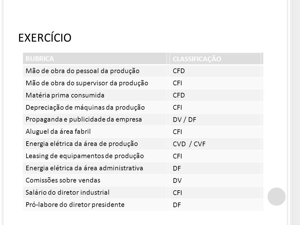 EXERCÍCIO RUBRICA CLASSIFICAÇÃO Mão de obra do pessoal da produção
