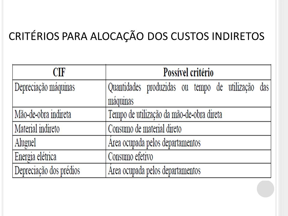 CRITÉRIOS PARA ALOCAÇÃO DOS CUSTOS INDIRETOS