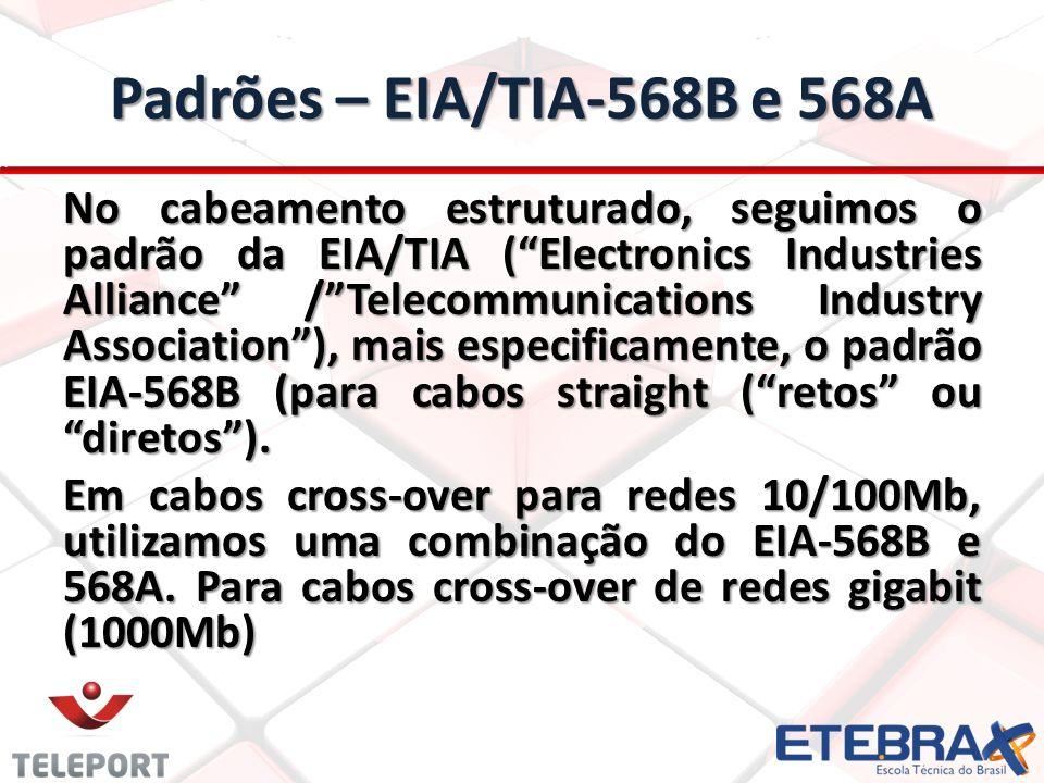 Padrões – EIA/TIA-568B e 568A