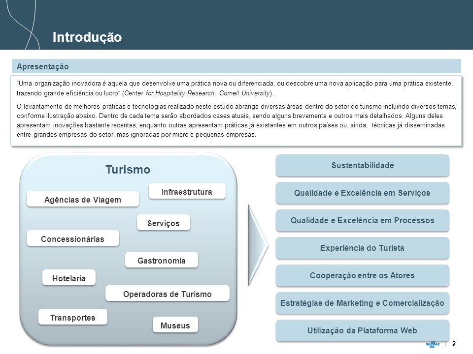 Introdução Turismo Apresentação Sustentabilidade Infraestrutura