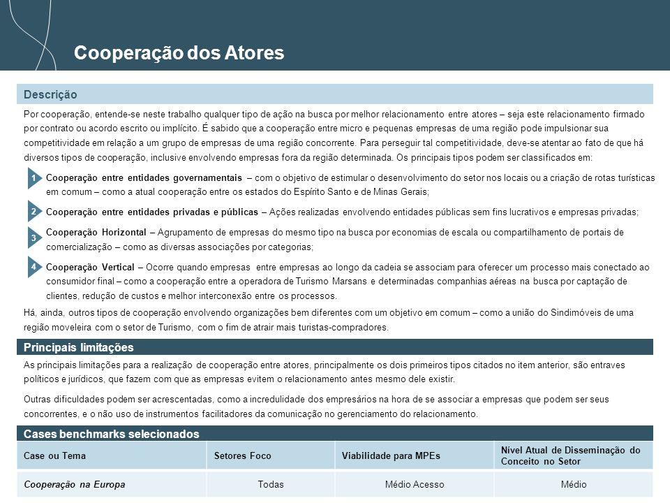 Cooperação dos Atores Descrição Principais limitações