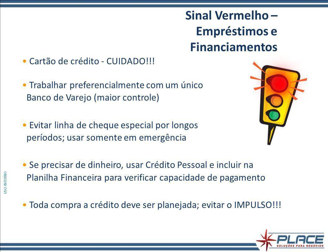 Sinal Vermelho – Empréstimos e Financiamentos