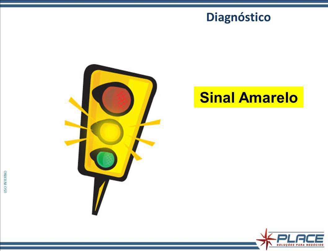 Diagnóstico Sinal Amarelo USO INTERNO