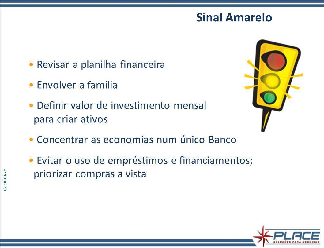 Sinal Amarelo Revisar a planilha financeira Envolver a família