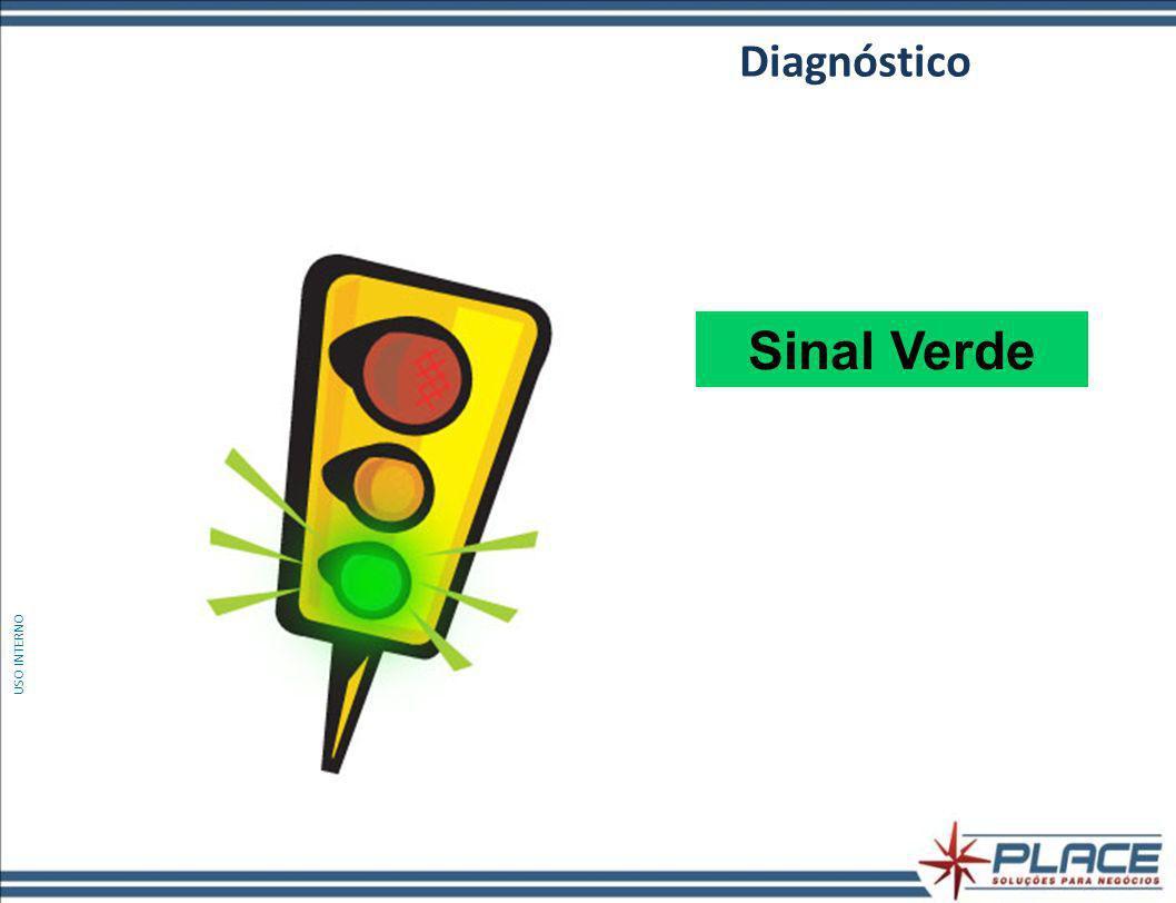 Diagnóstico Sinal Verde USO INTERNO