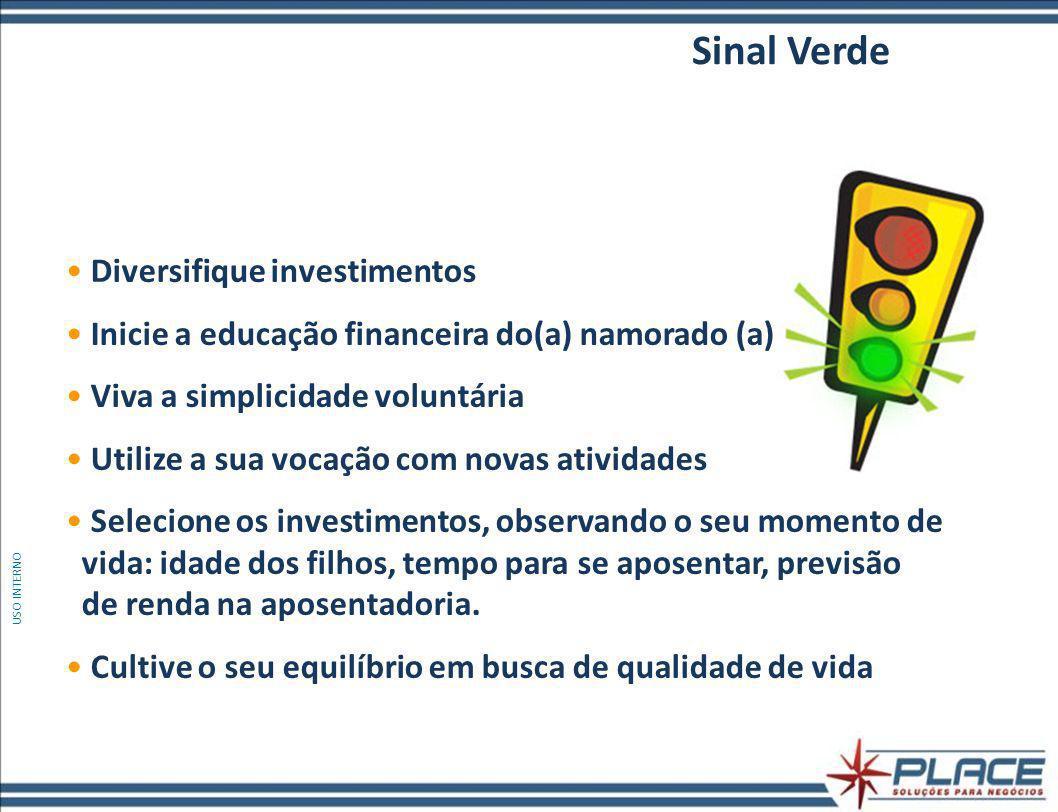 Sinal Verde Diversifique investimentos