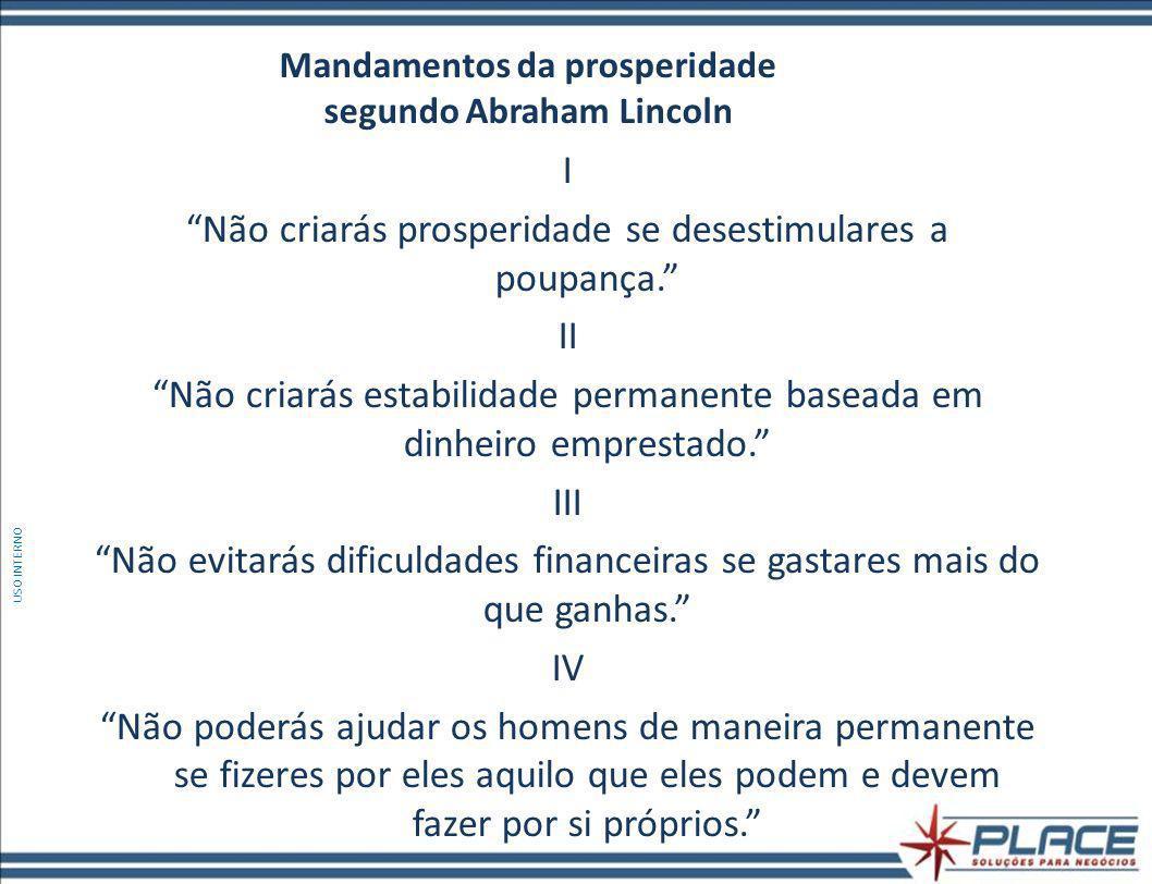 Mandamentos da prosperidade segundo Abraham Lincoln