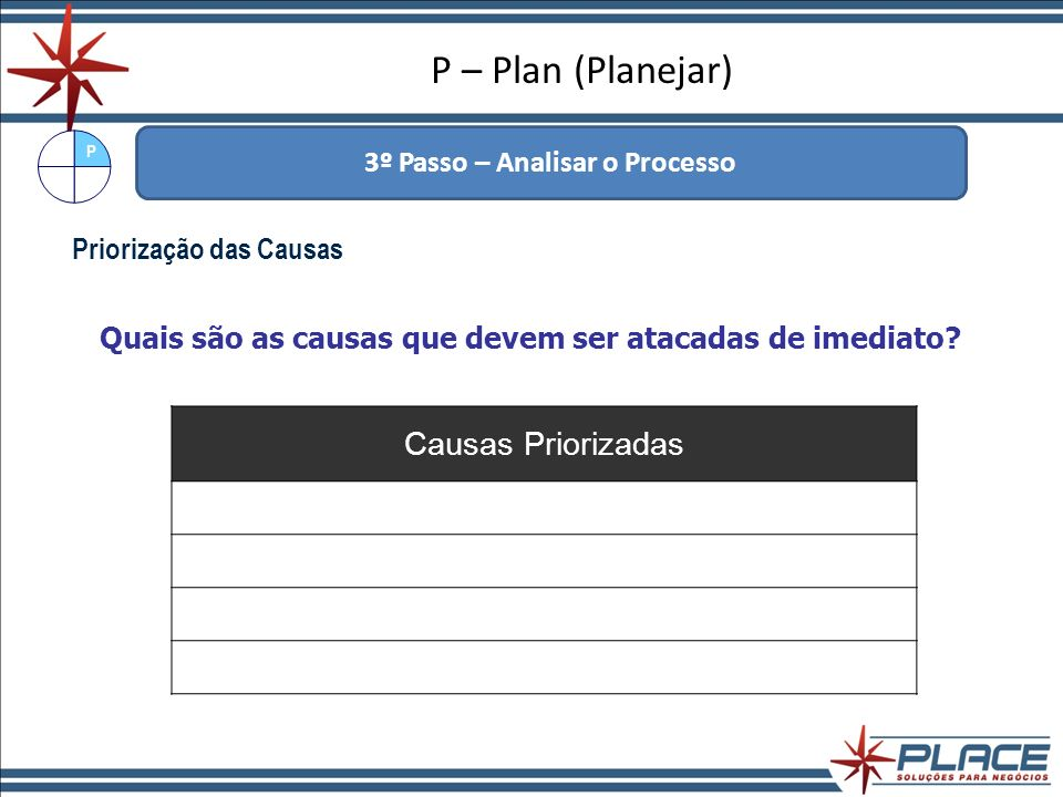 P – Plan (Planejar) Causas Priorizadas 3º Passo – Analisar o Processo