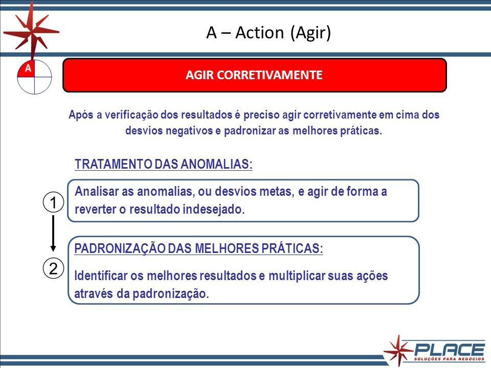 A – Action (Agir) AGIR CORRETIVAMENTE TRATAMENTO DAS ANOMALIAS:
