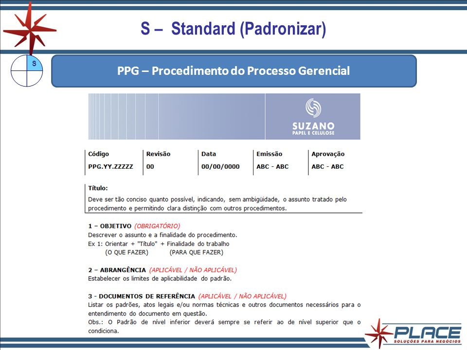 S – Standard (Padronizar) PPG – Procedimento do Processo Gerencial