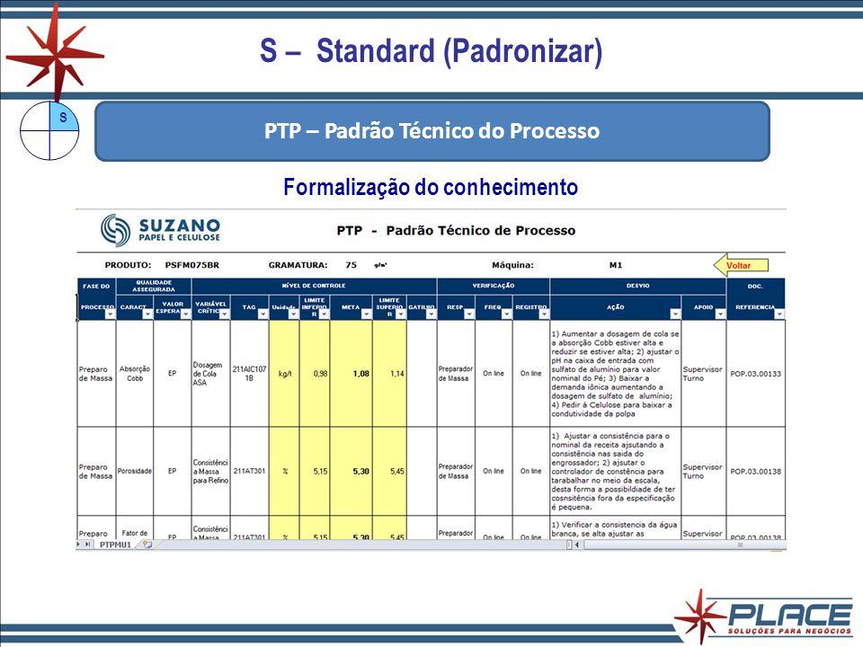 S – Standard (Padronizar)