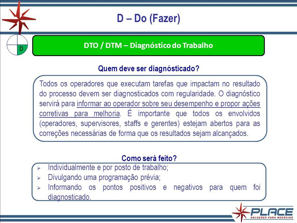 DTO / DTM – Diagnóstico do Trabalho Quem deve ser diagnósticado