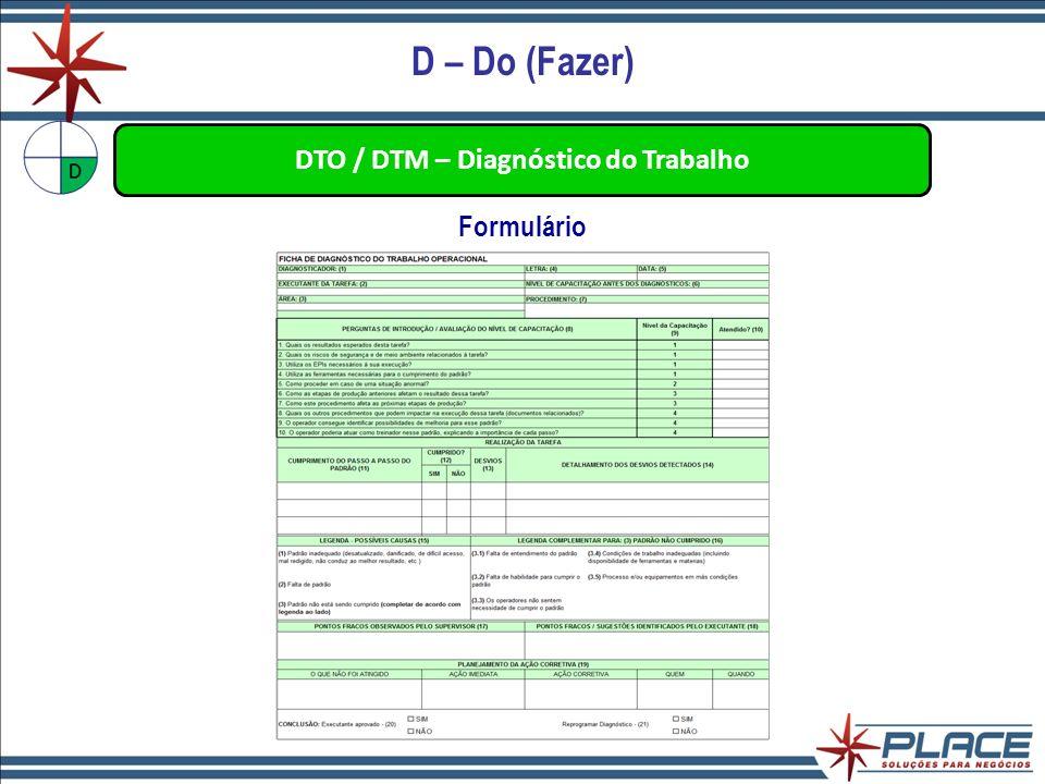 DTO / DTM – Diagnóstico do Trabalho
