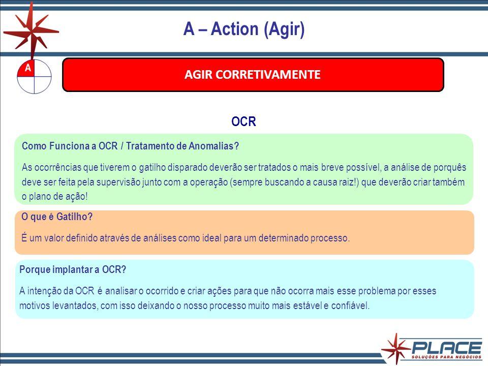 A – Action (Agir) AGIR CORRETIVAMENTE OCR