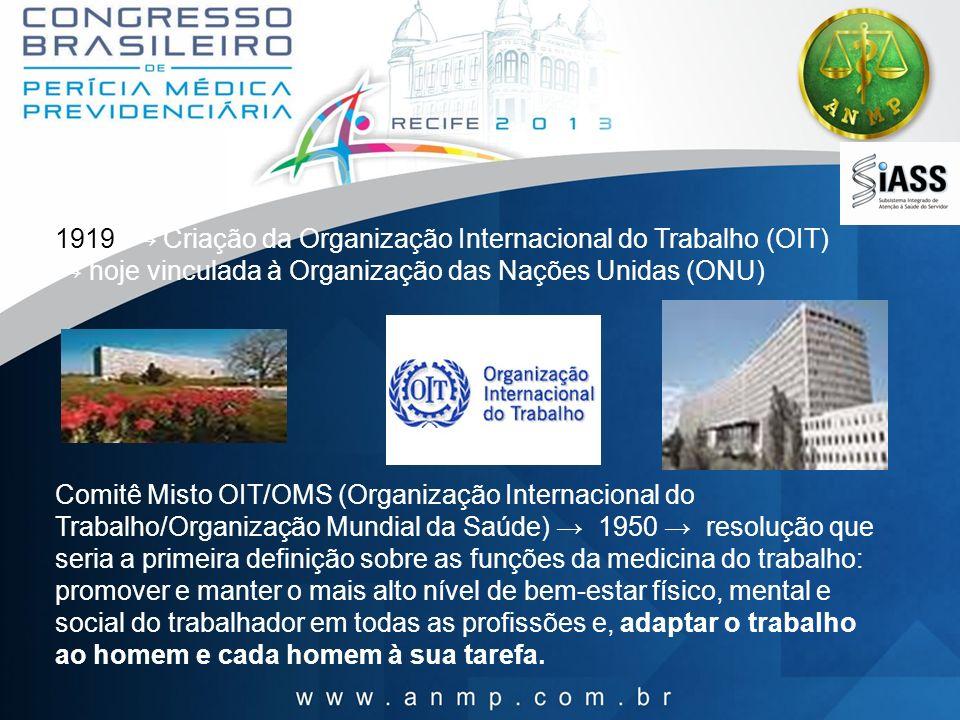 1919 → Criação da Organização Internacional do Trabalho (OIT)