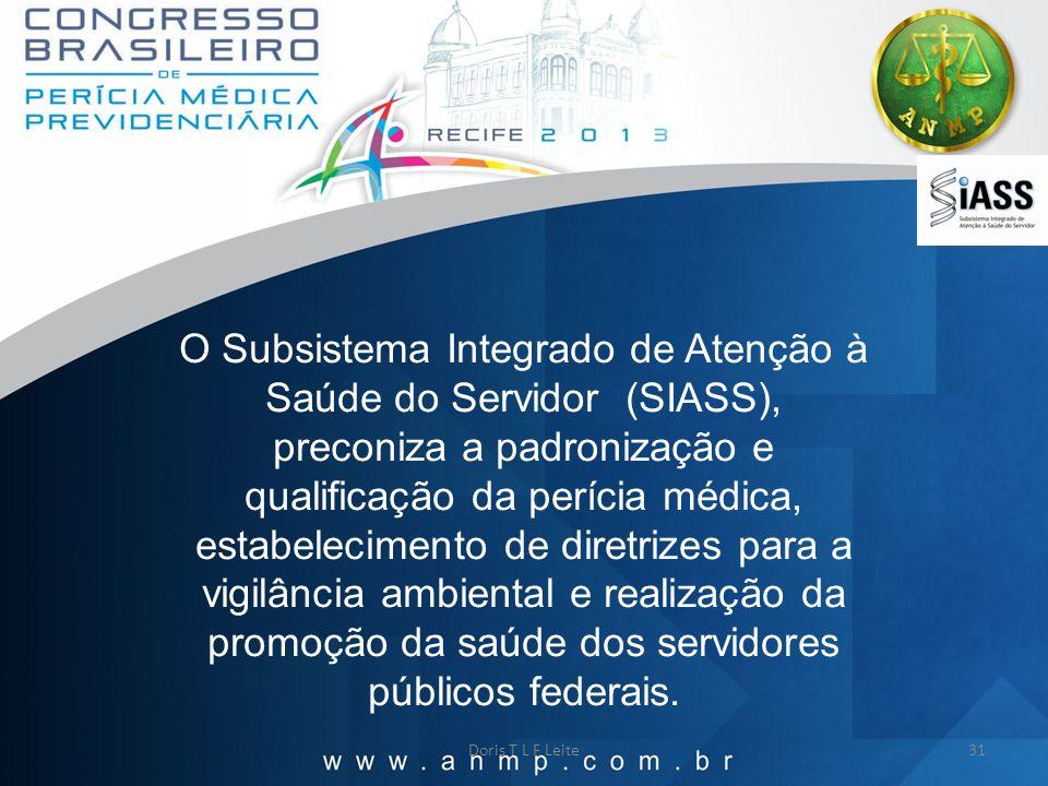 O Subsistema Integrado de Atenção à Saúde do Servidor (SIASS), preconiza a padronização e qualificação da perícia médica, estabelecimento de diretrizes para a vigilância ambiental e realização da promoção da saúde dos servidores públicos federais.