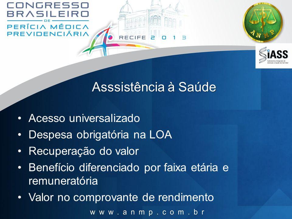 Asssistência à Saúde Acesso universalizado Despesa obrigatória na LOA